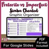 Preterite vs Imperfect: SIMBA CHEATED Graphic Organizer