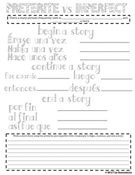 Preterite vs Imperfect: To tell a story