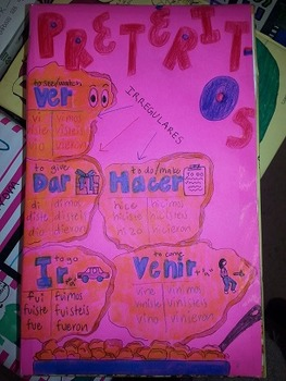 Pretérito-s: Project for preterite of regular and irregular verbs in Spanish