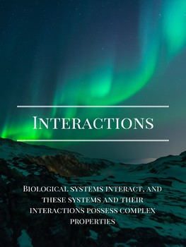 Pretty AP Biology Big Ideas Posters