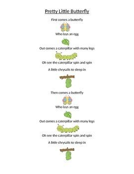 Pretty Little Butterfly Poem