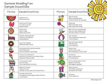 Preventing Summer Slide, Helping Students Thrive Summer Reading Program