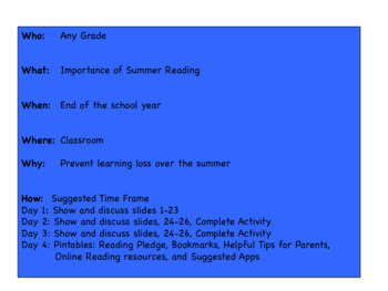 Preventing Summer Slide: PowerPoint Lesson Plan & Activity - 4 day plan
