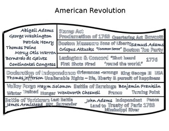 Preview Doodle: American Revolution