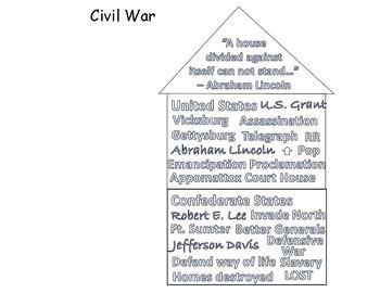 Preview Doodle: Civil War