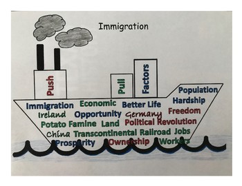 Preview Doodle: Immigration