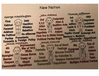 Preview Doodle: New Nations