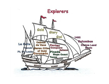 Preview Doodle: Texas History: Explorers Vocabulary