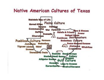 Preview Doodle: Texas History: Native American Vocabulary