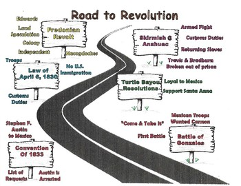 Preview Doodle: Texas History: Road to Revolution Vocabulary