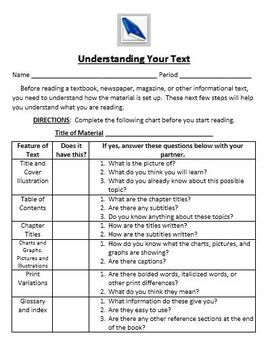 Previewing Nonfiction Text - Common Core Activity - Use with any Text