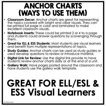 Basic Science & Inquiry and Anchor Charts