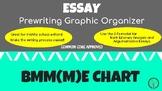 Prewriting BMME Grpahic Organizer Chart