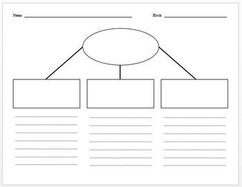 Prewriting Web 3 Parts