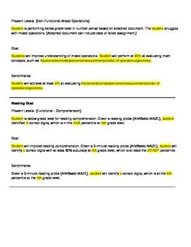 Prewritten IEP Goals and Objectives using Progress Monitoring
