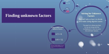 Prezi: Finding Unknown Factors