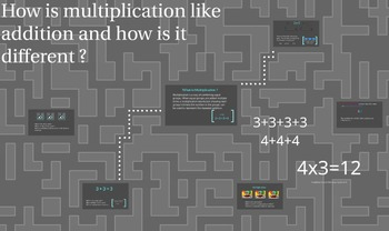 Prezi: How is multiplication like  addition