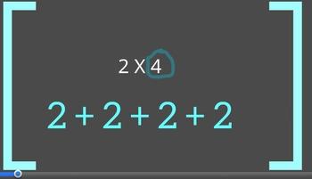 Prezi: How is multiplication like  addition