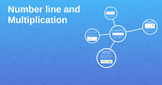 Prezi: Learning to use the number line to multiply