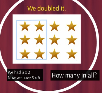 Prezi Presentation : Multiplying by Twos and Fours
