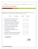 Prezi / Powerpoint Presentation Rubric (pdf)