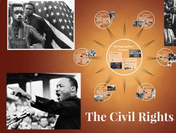 "Prezi Presentation - ""Civil Rights Movement: Part 1"" w/Guided Notes Worksheet"