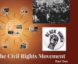 "Prezi Presentation - ""Civil Rights Movement: Part 2"" w/Gui"