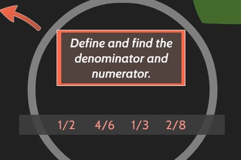 Prezi Presentation: How to compare fractions with the same Denominator