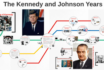 "Prezi Presentation - ""Kennedy & Johnson Administrations"" w/Guided Notes Wksheet"