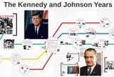 "Prezi Presentation - ""Kennedy & Johnson Administrations"" w"