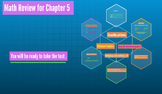 Prezi Presentation for Go Math Chapter Five Test Reveiw