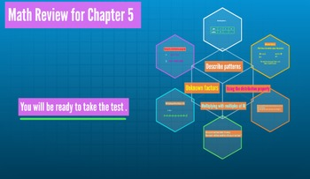 Prezi Presentation for Go Math Chapter Five Test Reveiw