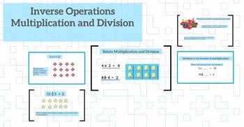 Prezi Presentation on Inverse Operations