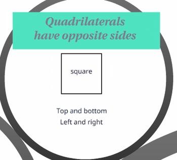 Prezi: Quadrilaterals