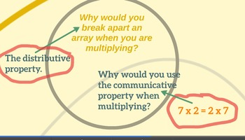 Prezi Presentation : Unlocking Multiplication with Seven