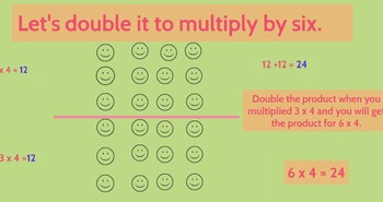 Prezi Presentation : What strategies can we use to multiply the factors 3 and 6