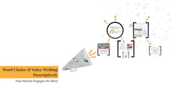 Prezi on Word Choice and Voice (Creative Writing)