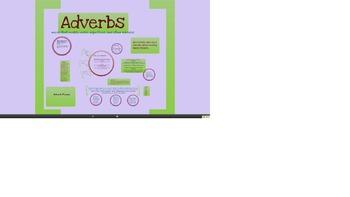 Prezi presentation - Adverb lesson