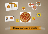 Prezi presentation on Equal Whole Parts of a Fraction