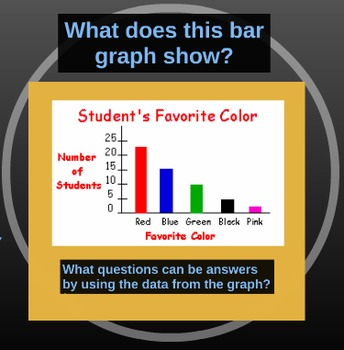 Prezi presentation on how we use bar graphs and why.