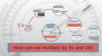 Prezi presentation with strategies to multiply by 5 and 10