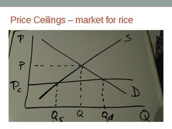 Price Ceiling Powerpoint (AP Macroeconomics, IB Economics)