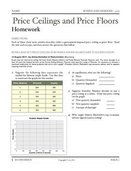 Price Ceilings And Price Floors Lesson Plan And Activities