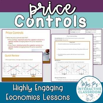 Price Controls Lesson & Minimum Wage Debate!