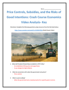 Price Controls and Subsidies: Crash Course Economics Video Analysis- with Key