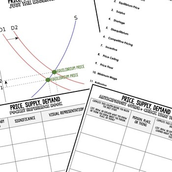 Price, Supply, Demand Guided Notes & PowerPoint,  Economic Notes