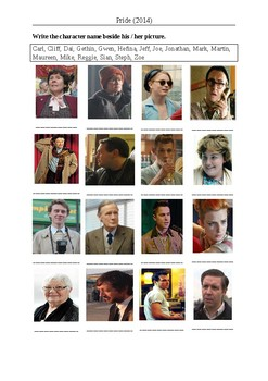 Pride (2014 Film) - Character Matching Exercises