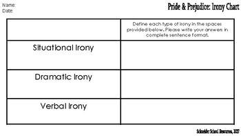 Pride and Prejudice: Irony Chart