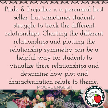 Pride and Prejudice Marriage Chart
