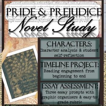 Pride and Prejudice Novel Study: Unit Bundle (30 Pages of Activities)